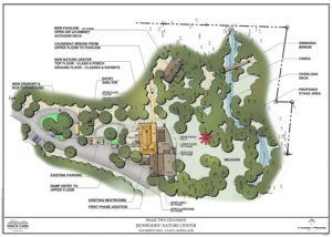 Landscape Architecture   Dunwoody Nature Center Facility