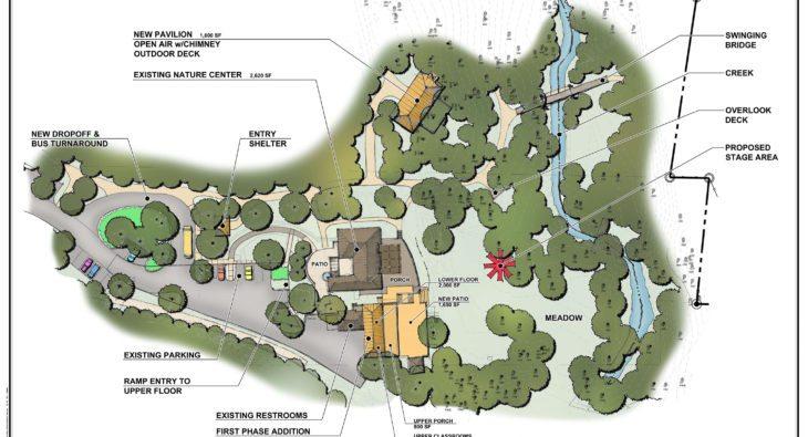 Landscape Architecture | Dunwoody Nature Center Phase 1